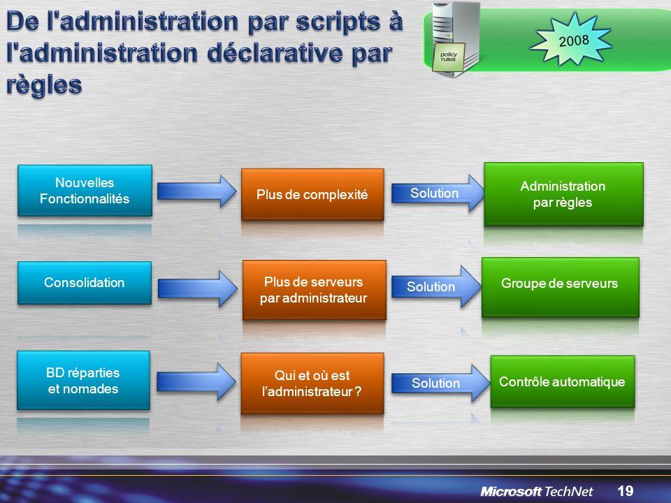 De l administration par scripts à l administration déclarative par règles