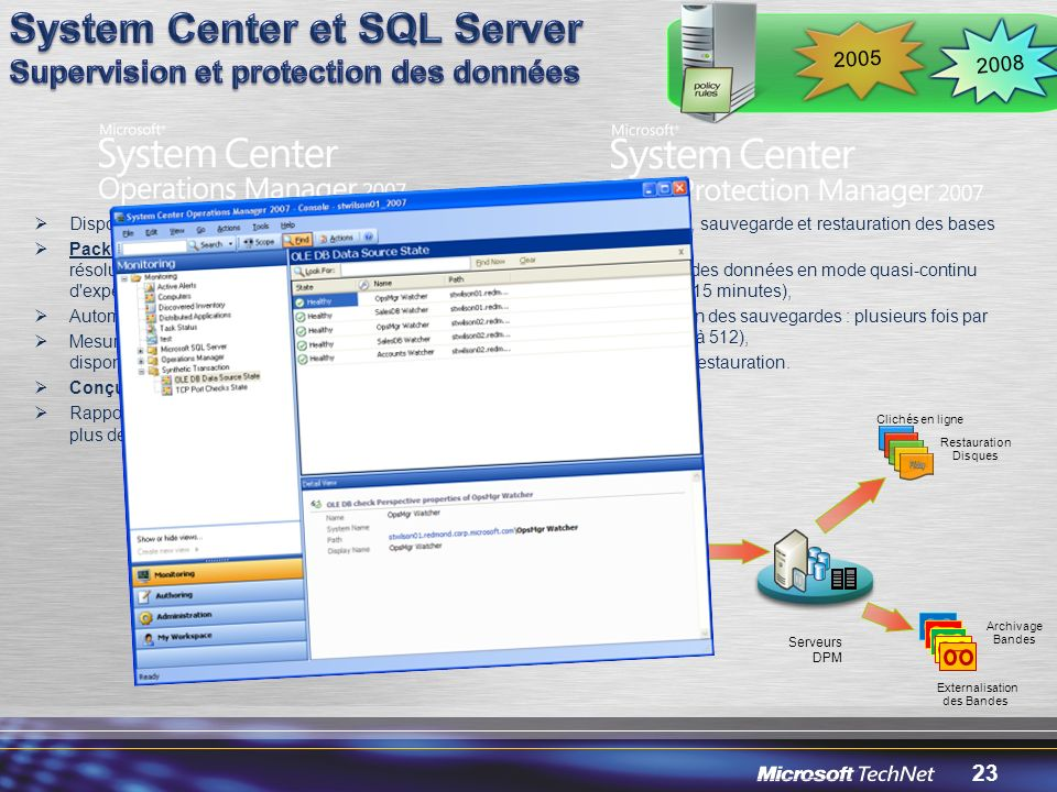 System Center et SQL Server Supervision et protection des données