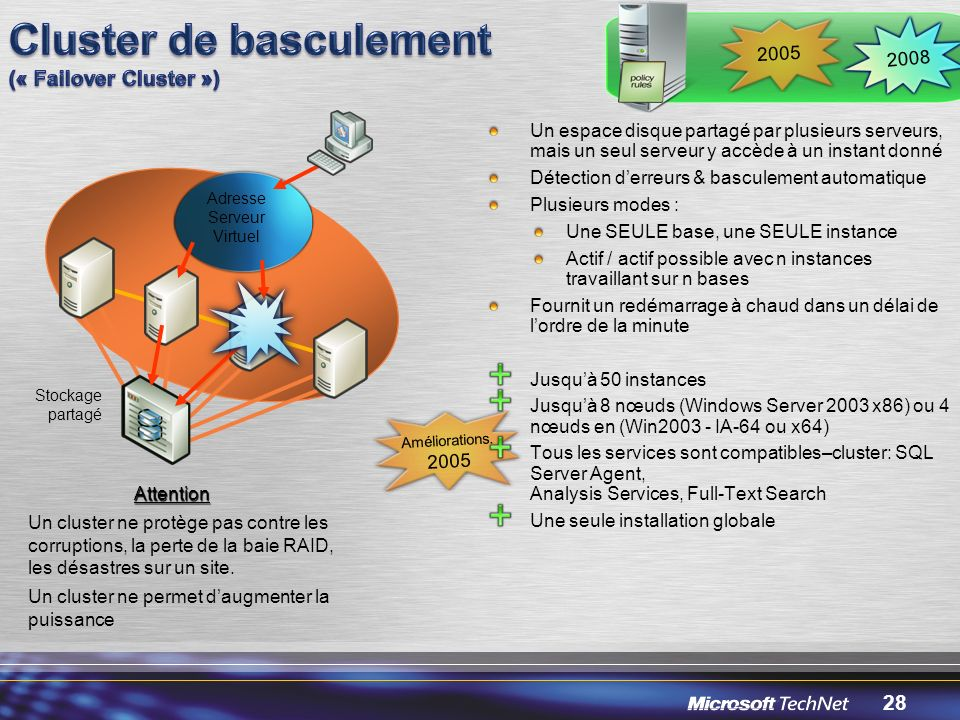 Cluster de basculement (« Failover Cluster »)