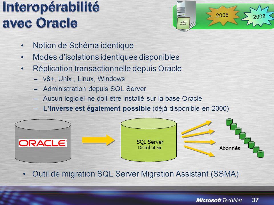 Interopérabilité avec Oracle
