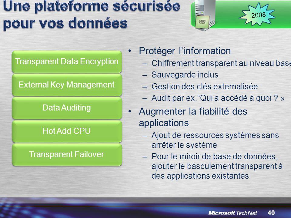 Une plateforme sécurisée pour vos données