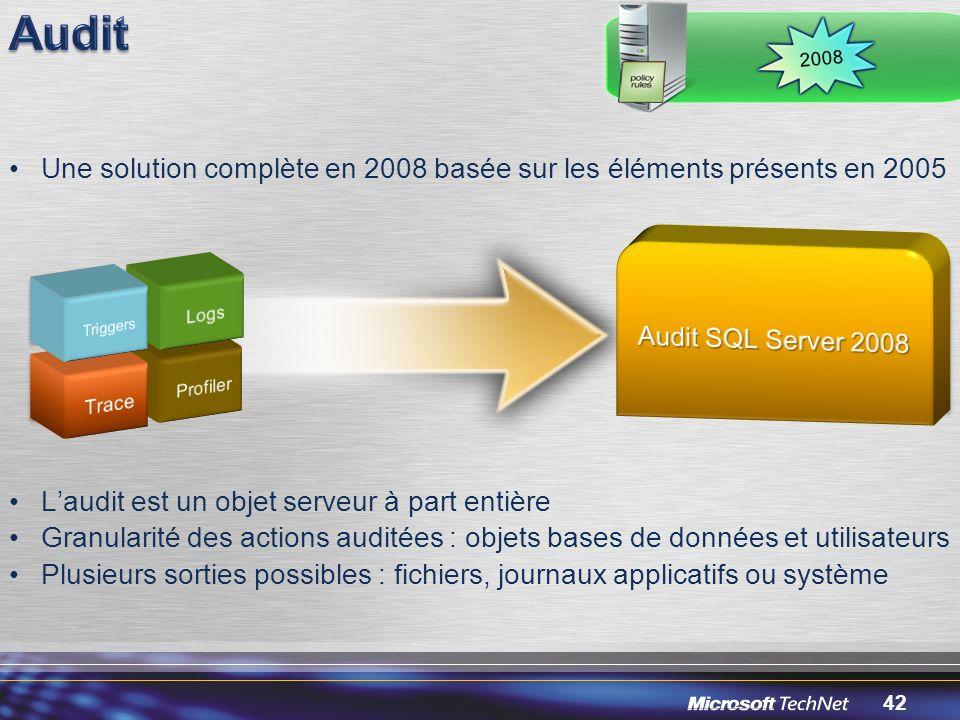 Audit 2008. Une solution complète en 2008 basée sur les éléments présents en 2005. L'audit est un objet serveur à part entière.