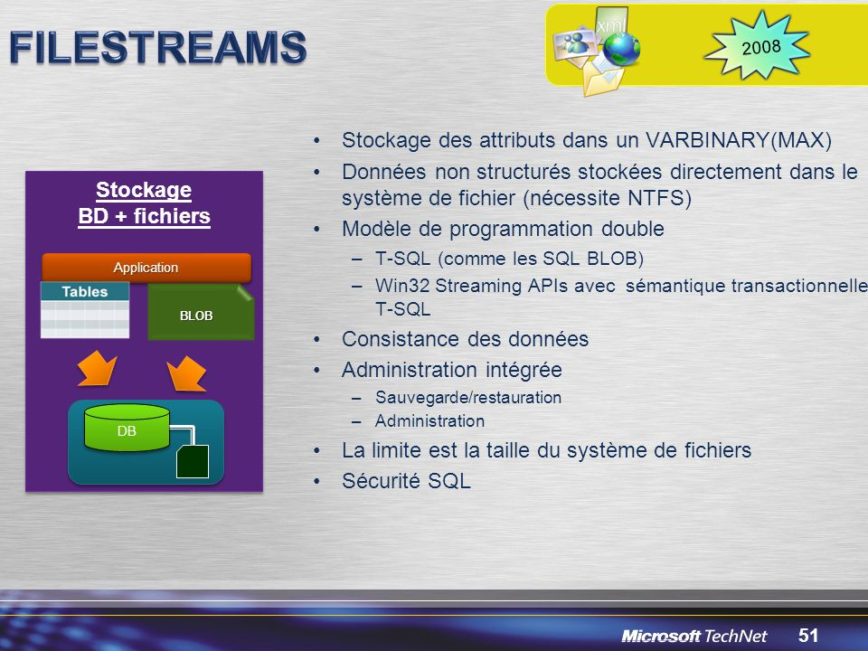 FILESTREAMS Stockage des attributs dans un VARBINARY(MAX)