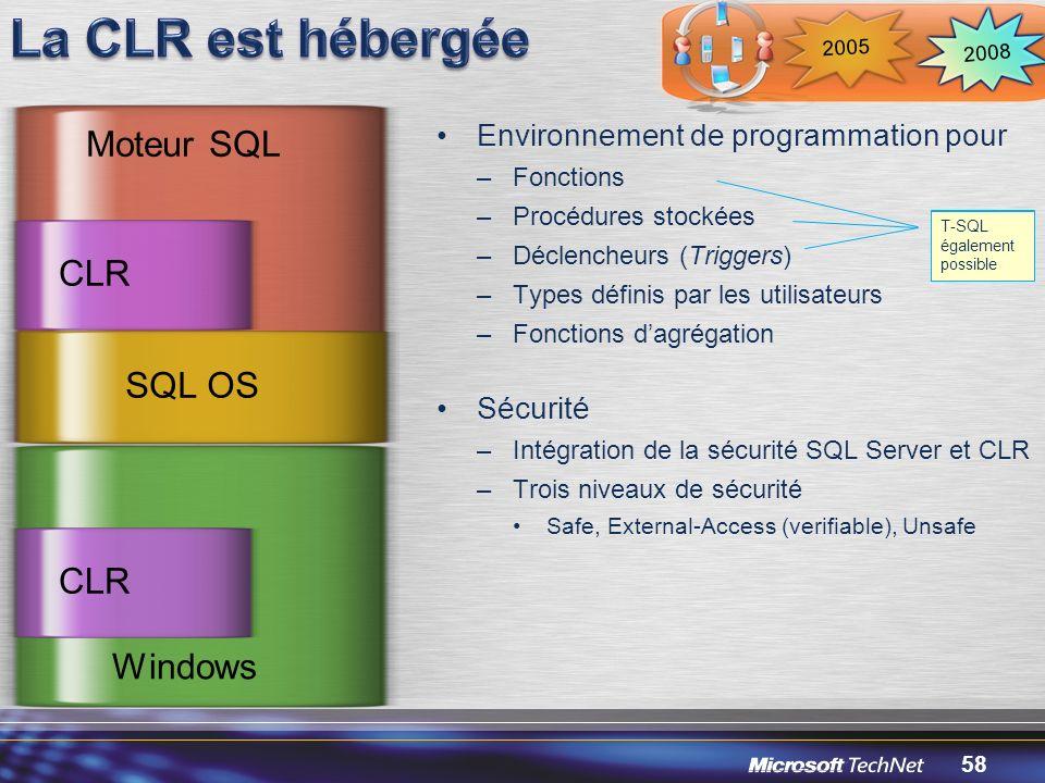 La CLR est hébergée Moteur SQL CLR SQL OS Windows