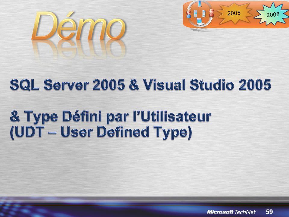 2008 2005. Démo. 3/30/2017 12:05 PM.