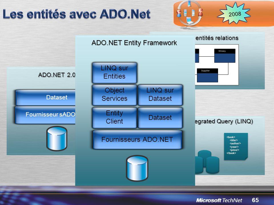 Les entités avec ADO.Net