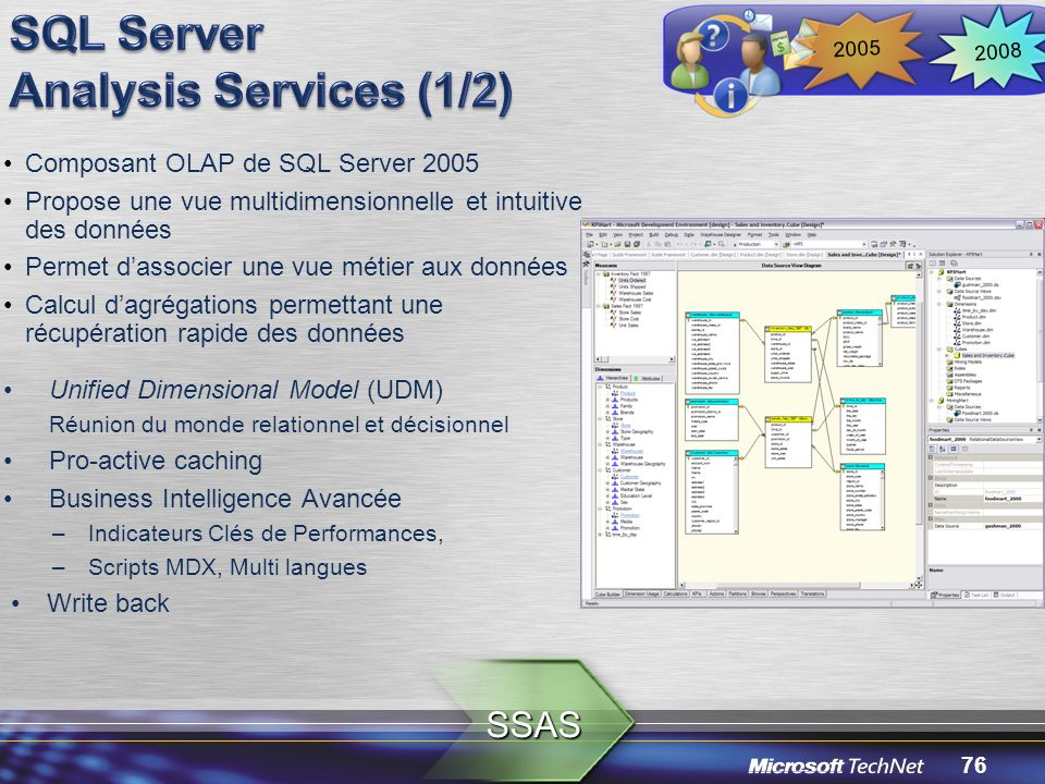 SQL Server Analysis Services (1/2)