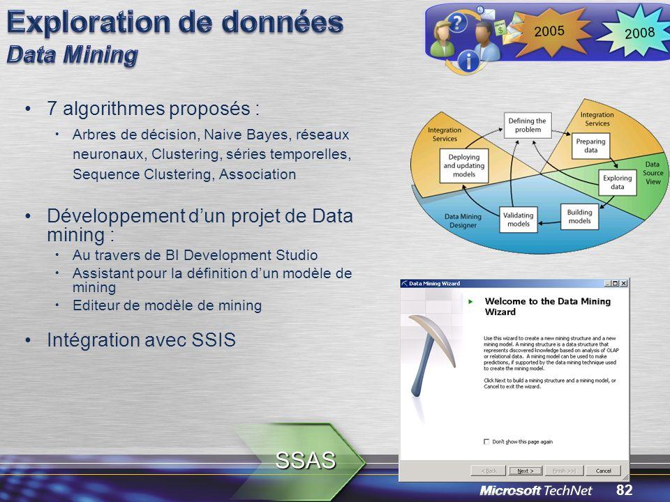 Exploration de données Data Mining