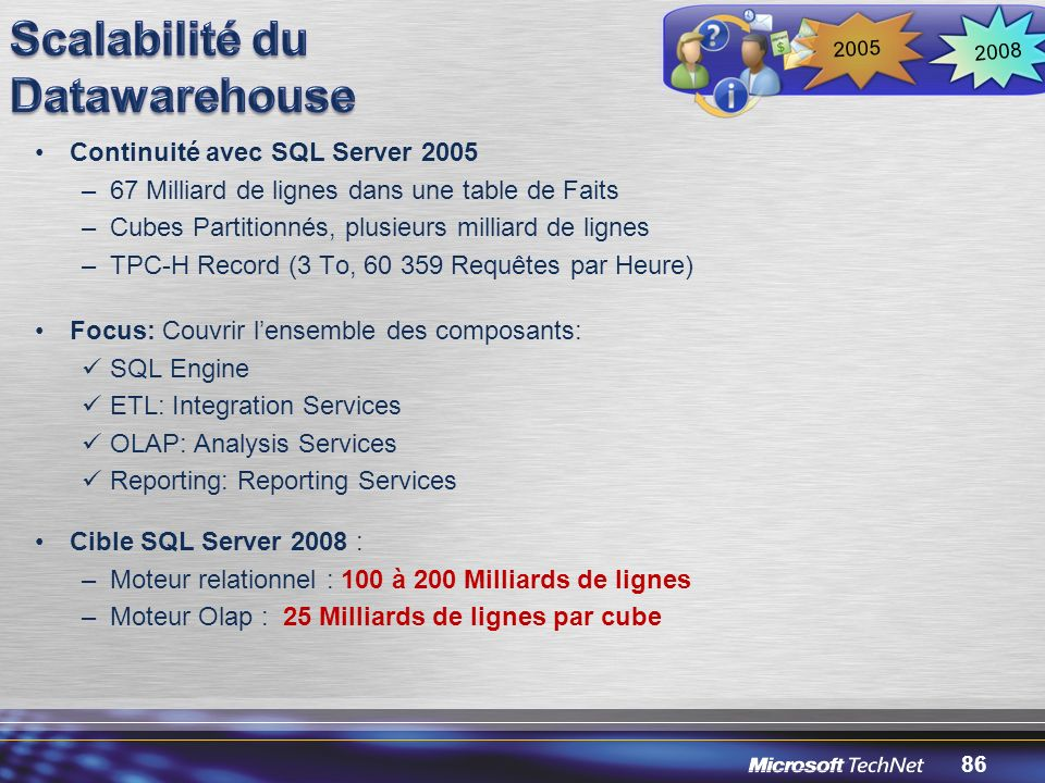 Scalabilité du Datawarehouse