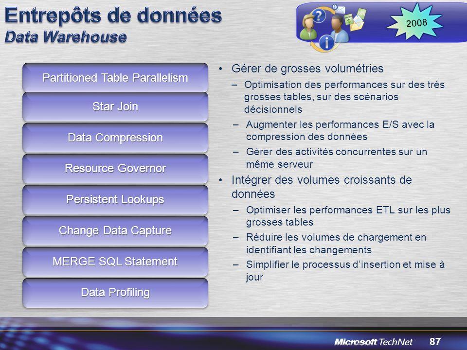 Entrepôts de données Data Warehouse