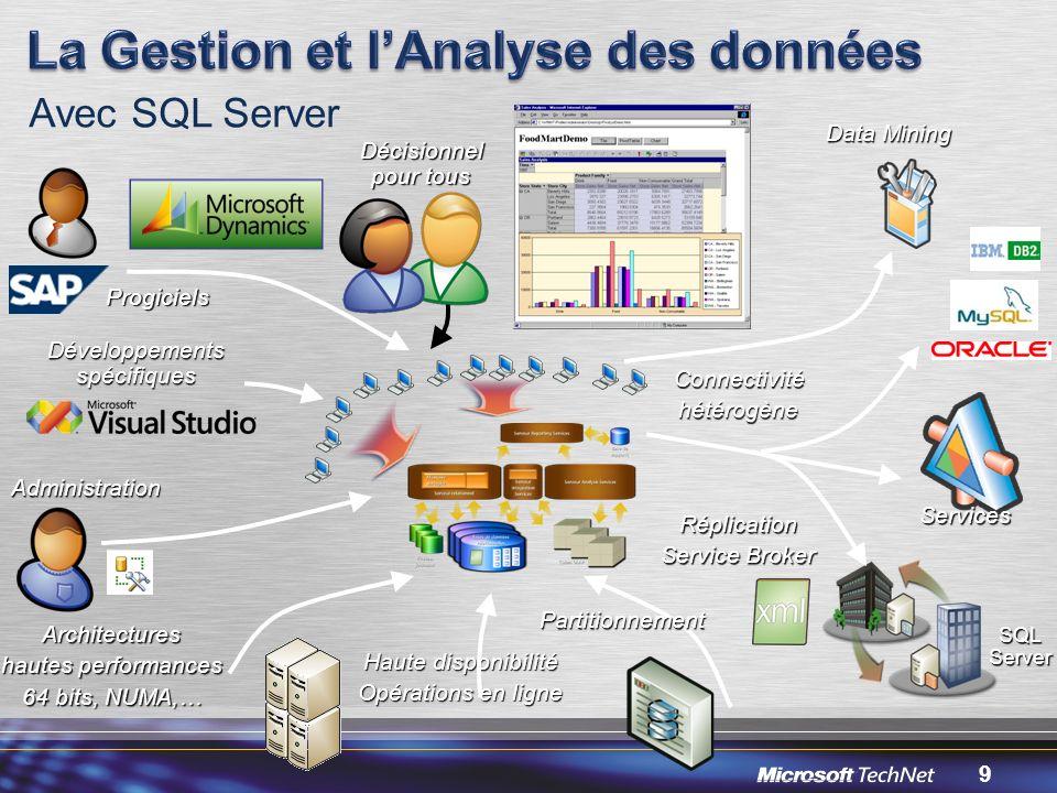 La Gestion et l'Analyse des données