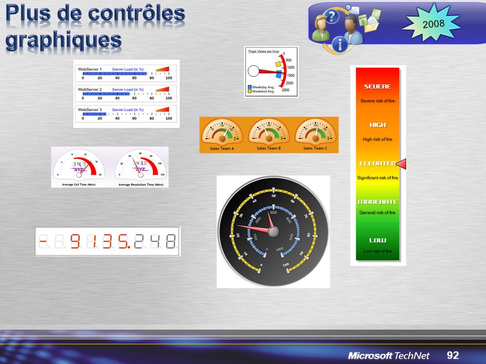 Plus de contrôles graphiques