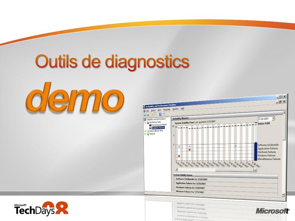 demo Outils de diagnostics 3/30/2017 12:05 PM
