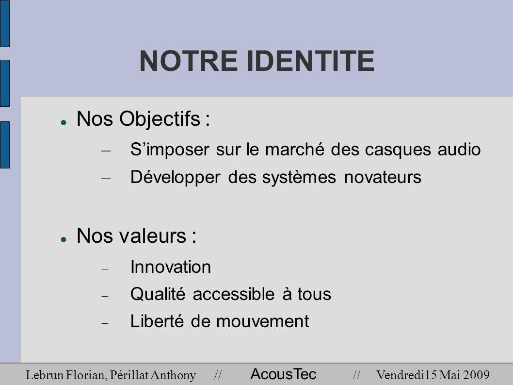 NOTRE IDENTITE Nos Objectifs : Nos valeurs :