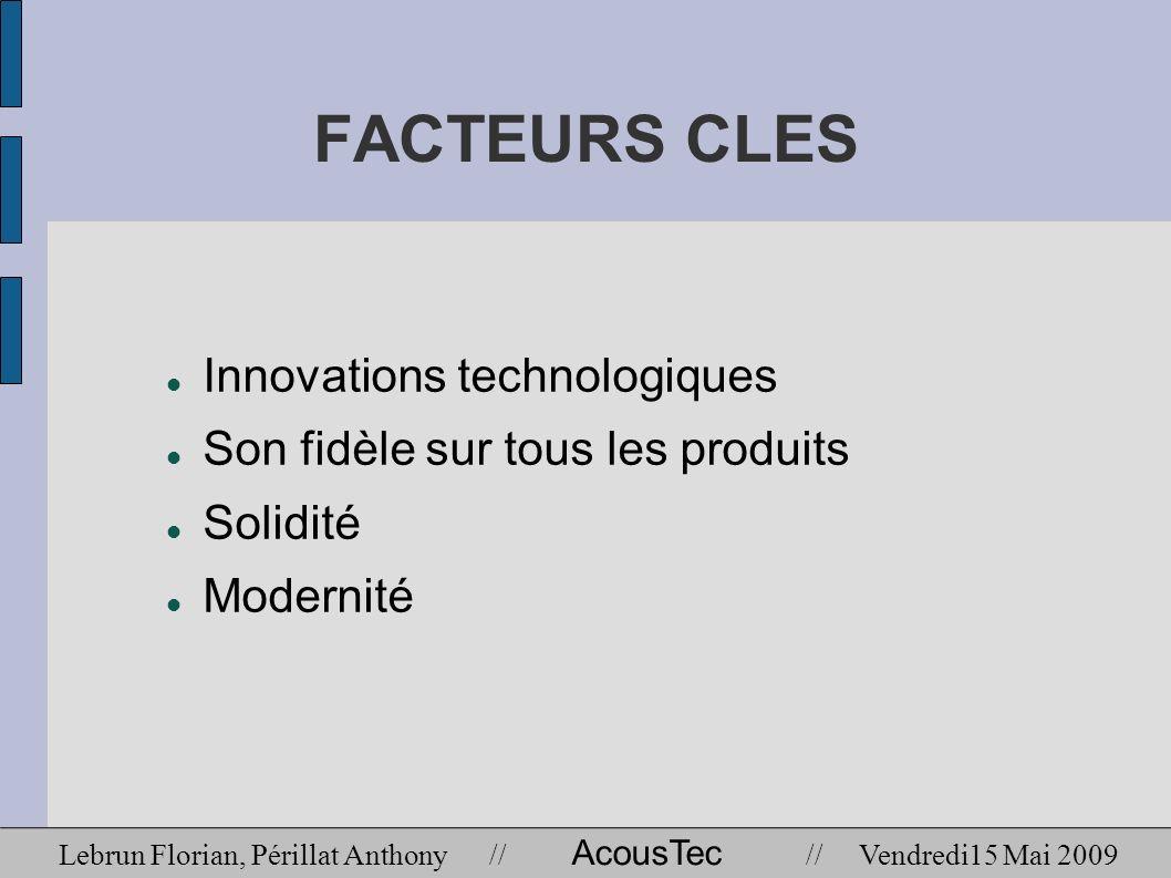 FACTEURS CLES Innovations technologiques