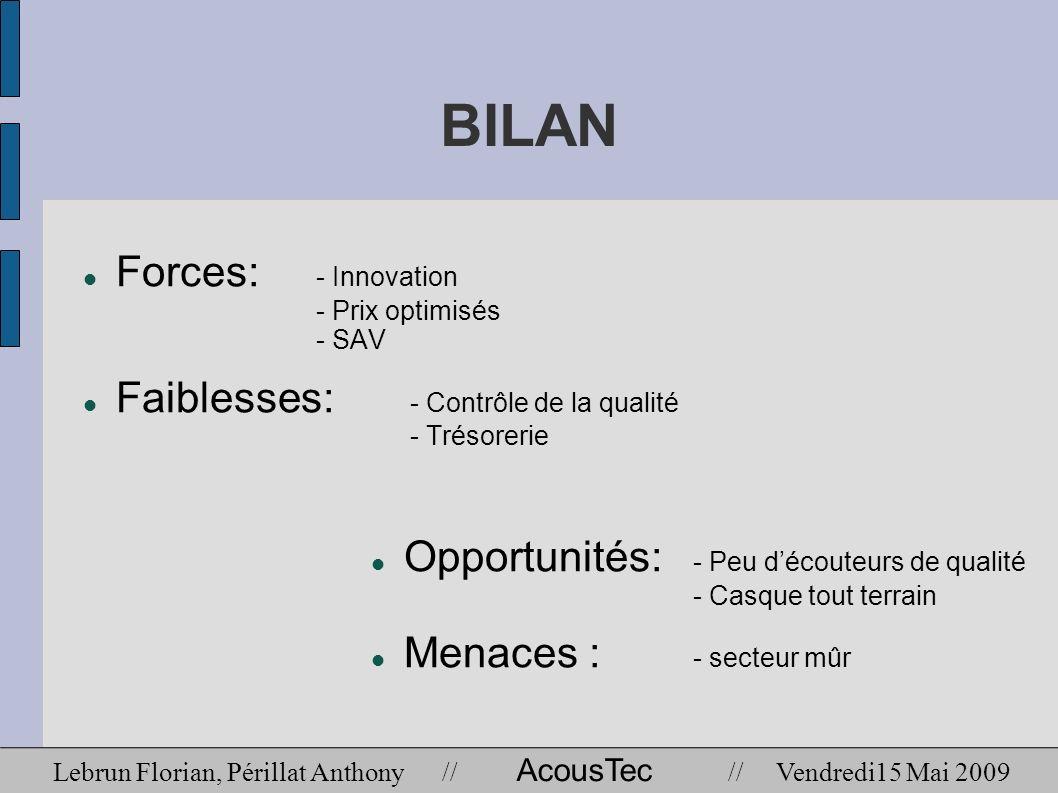 BILAN Forces: - Innovation - Prix optimisés - SAV