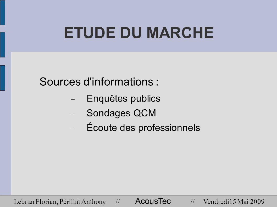 ETUDE DU MARCHE Sources d informations : Enquêtes publics Sondages QCM