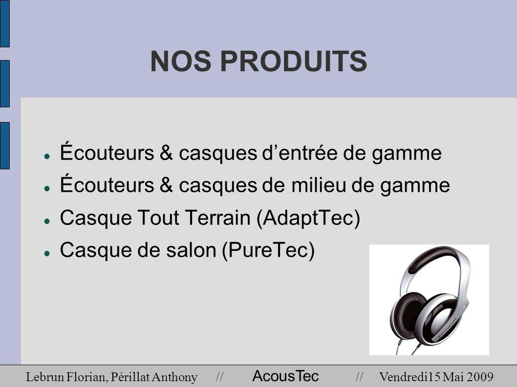 NOS PRODUITS Écouteurs & casques d'entrée de gamme