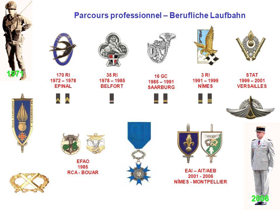 Parcours professionnel – Berufliche Laufbahn