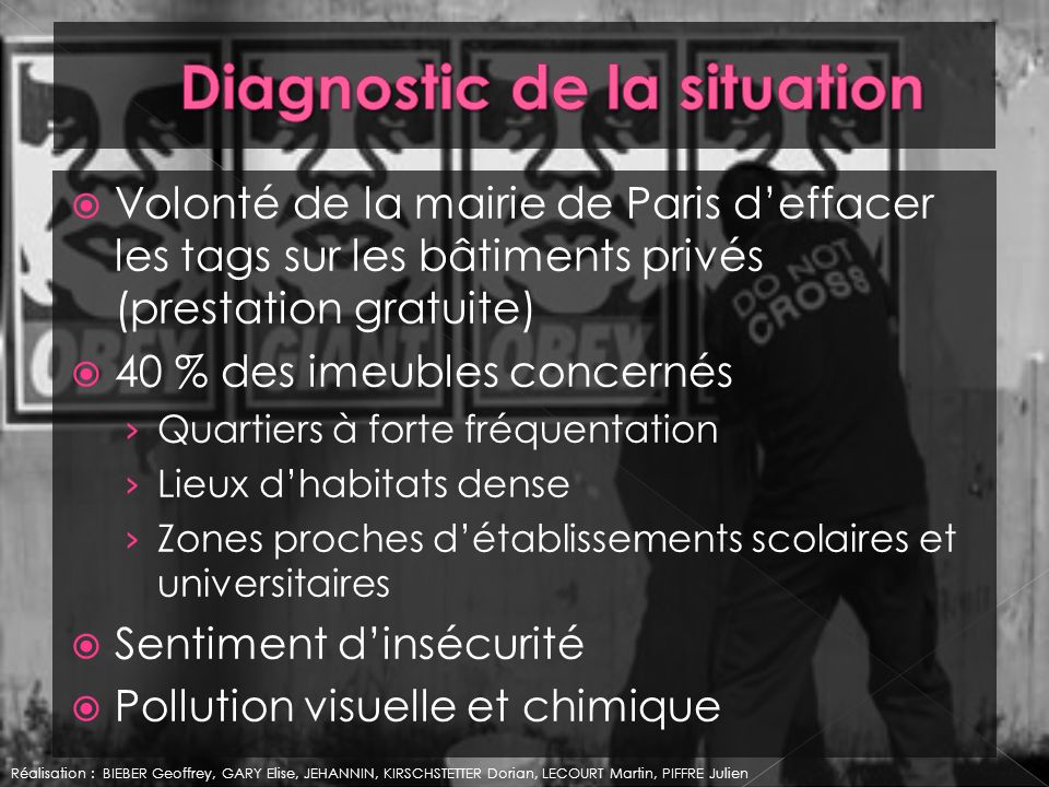 Diagnostic de la situation
