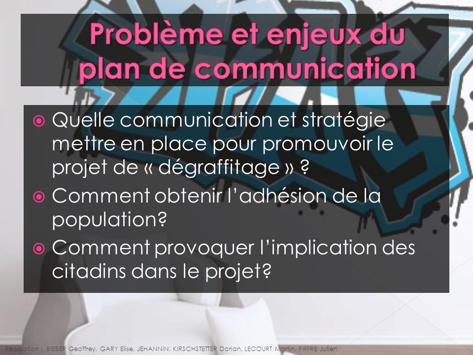 Problème et enjeux du plan de communication
