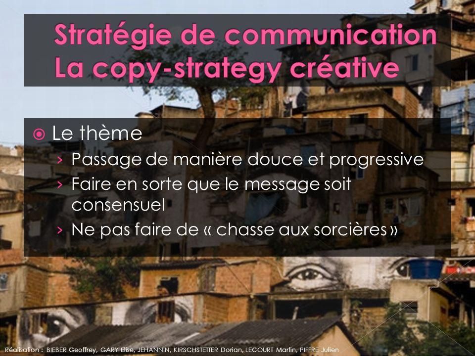 Stratégie de communication La copy-strategy créative