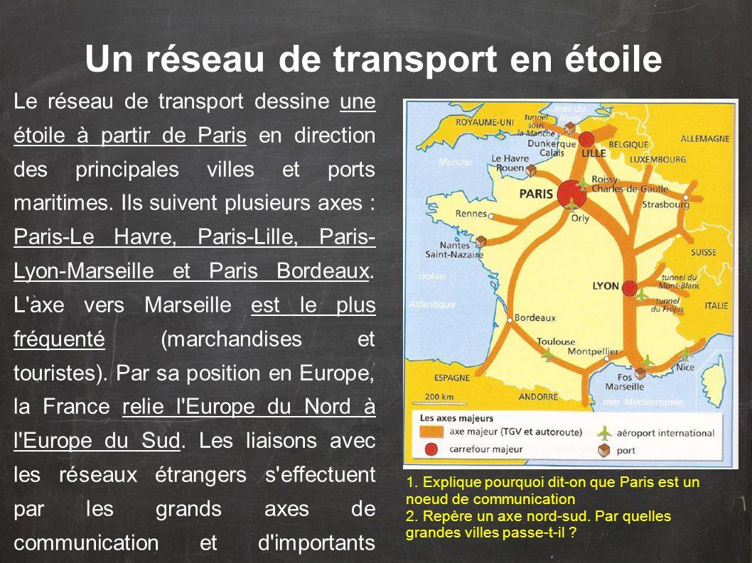Un réseau de transport en étoile