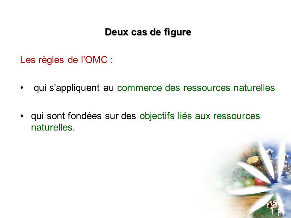 Deux cas de figure Les règles de l OMC : qui s appliquent au commerce des ressources naturelles.