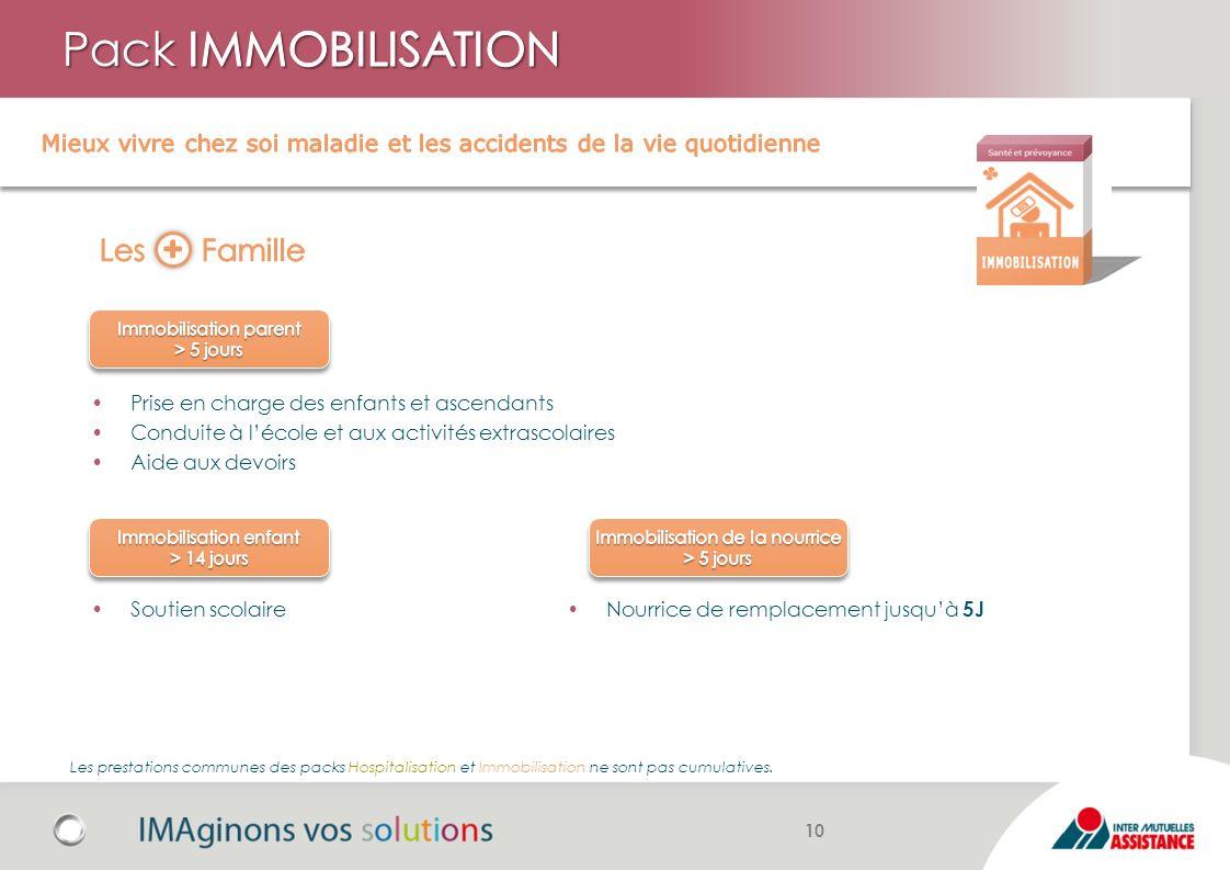Pack IMMOBILISATION Les + Famille +