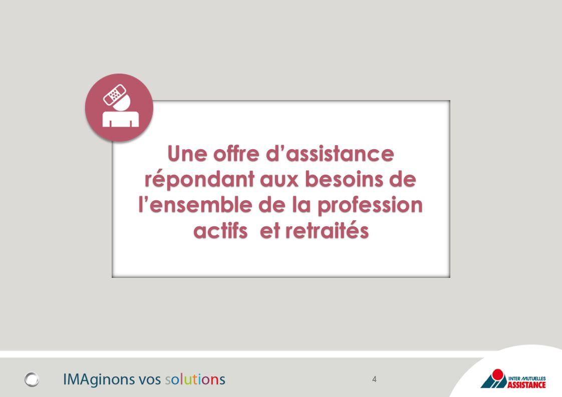 Une offre d'assistance répondant aux besoins de l'ensemble de la profession actifs et retraités