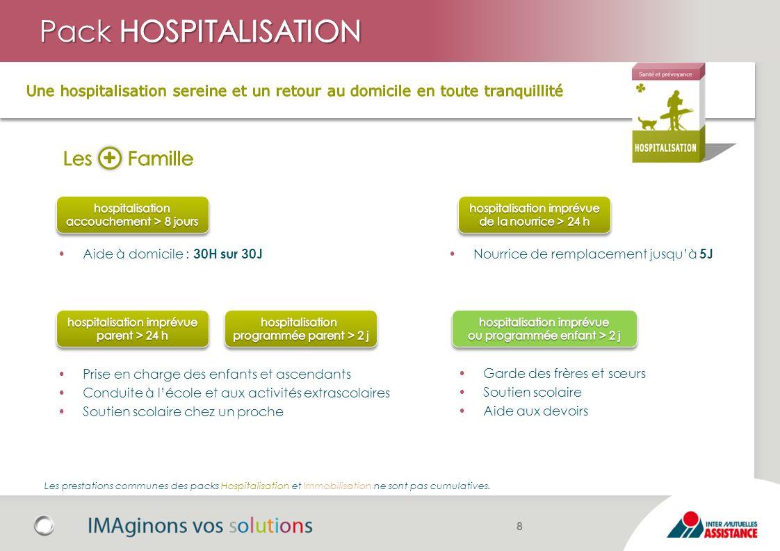 Pack HOSPITALISATION Les + Famille +