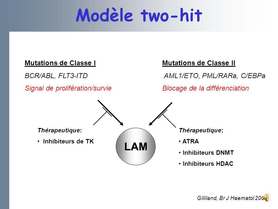 Modèle two-hit LAM Mutations de Classe I BCR/ABL, FLT3-ITD
