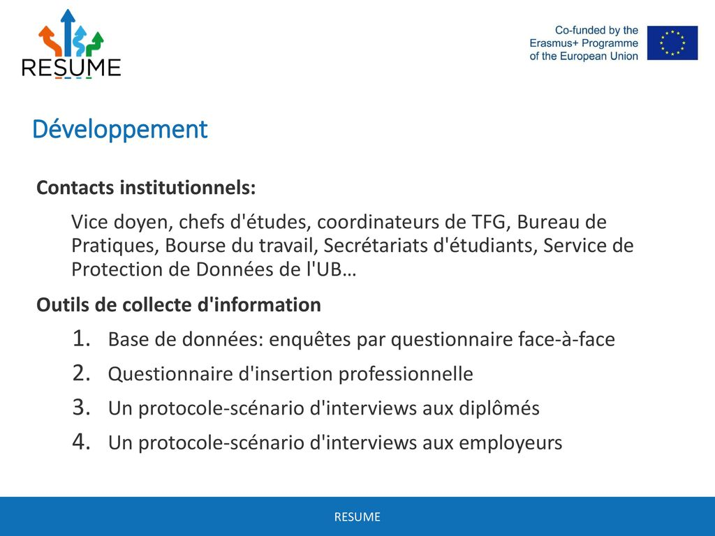 Développement Contacts institutionnels: