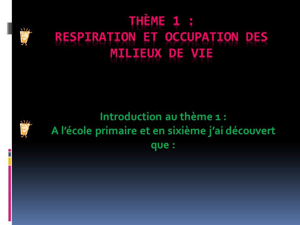 Thème 1 : Respiration et occupation des milieux de vie