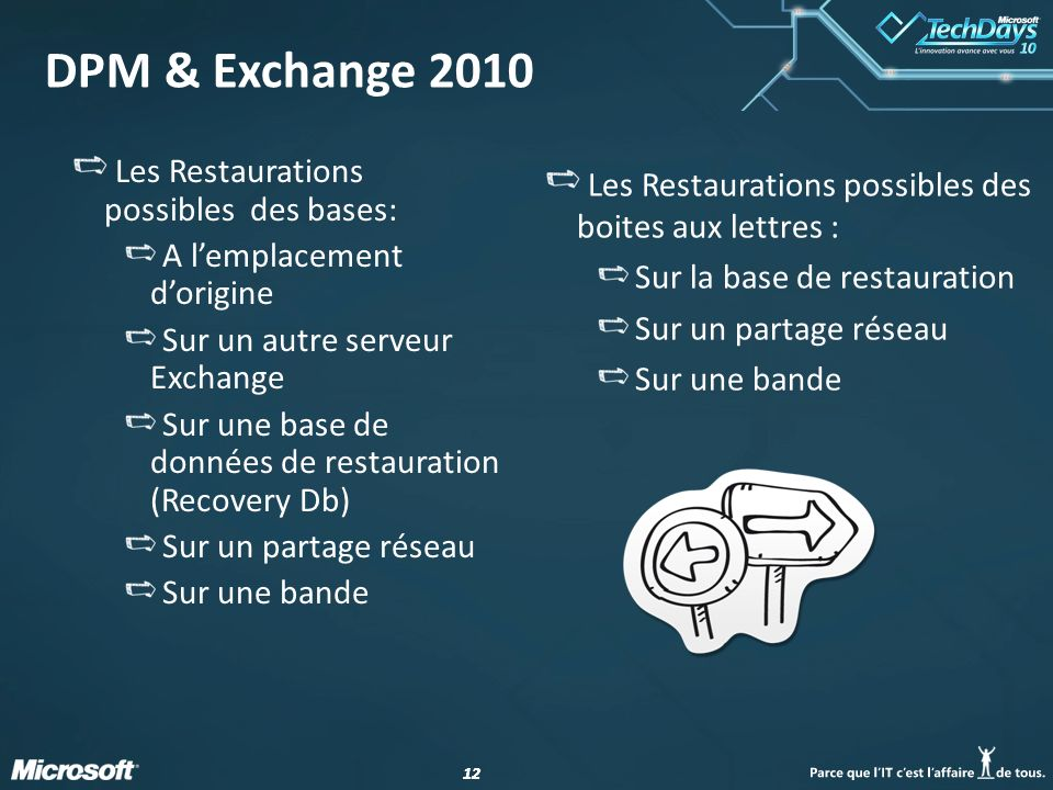 DPM & Exchange 2010 Les Restaurations possibles des bases: