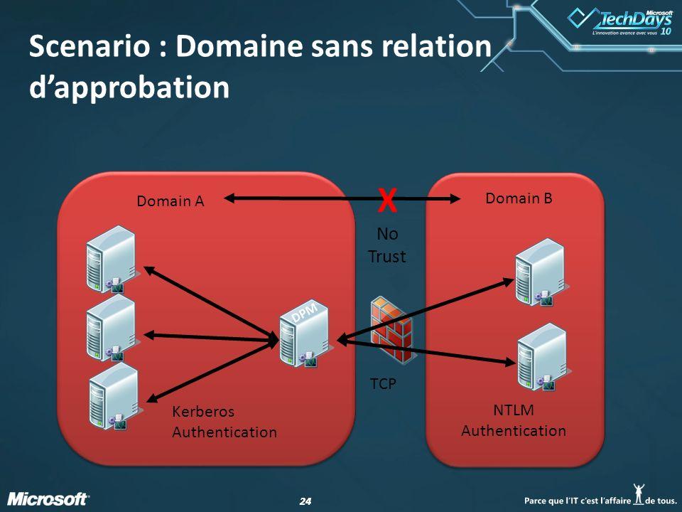 Scenario : Domaine sans relation d'approbation