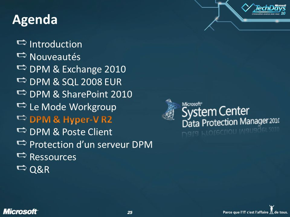 Agenda Introduction Nouveautés DPM & Exchange 2010 DPM & SQL 2008 EUR