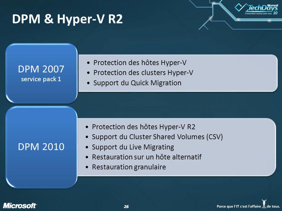DPM & Hyper-V R2 DPM 2007 service pack 1 DPM 2010