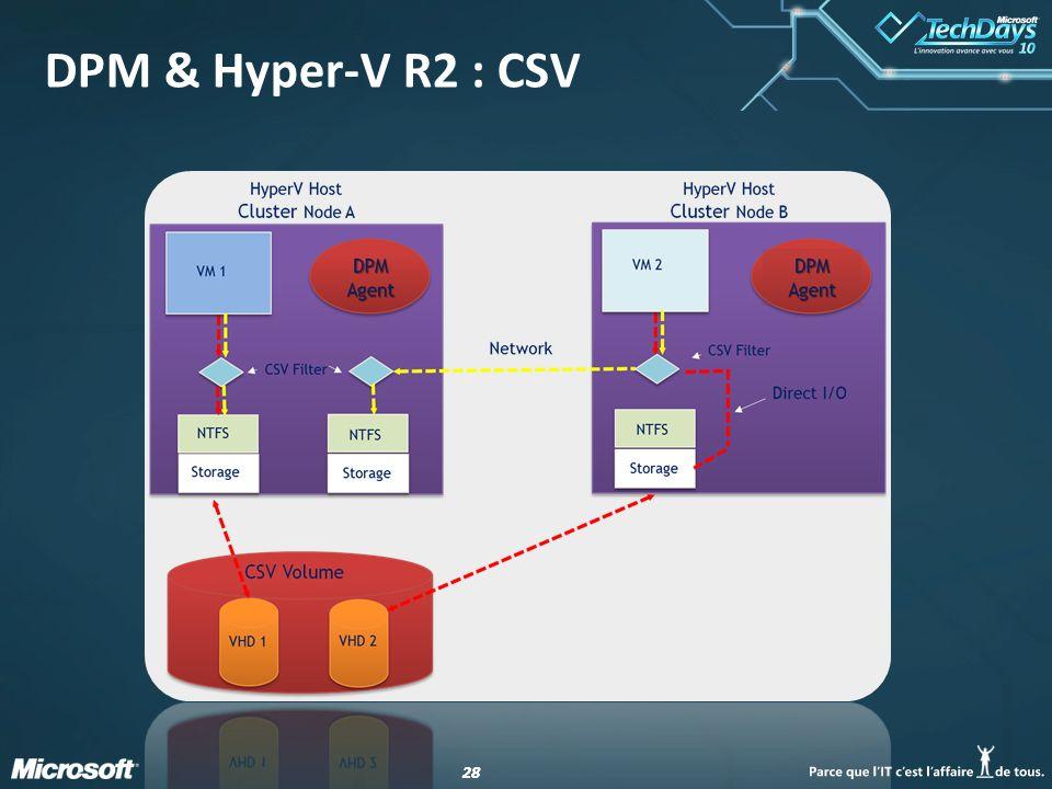 DPM & Hyper-V R2 : CSV