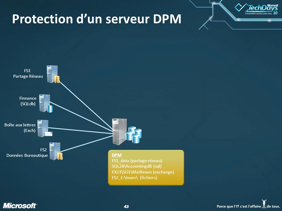 Protection d'un serveur DPM