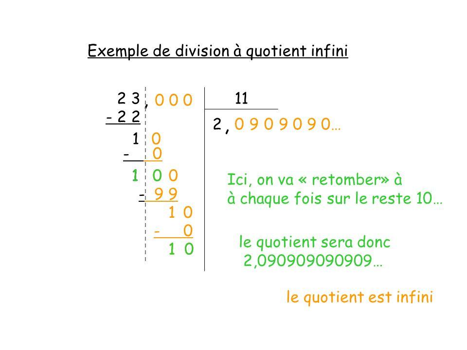 , 0 0 0 , Exemple de division à quotient infini 2 3 11 - 2 2 2 9