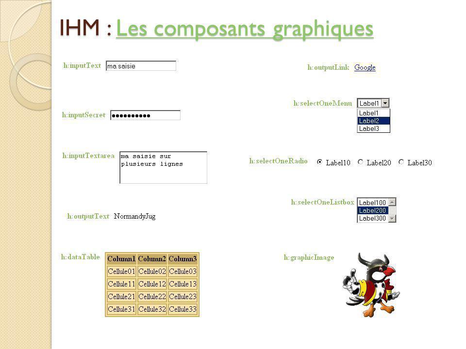 IHM : Les composants graphiques