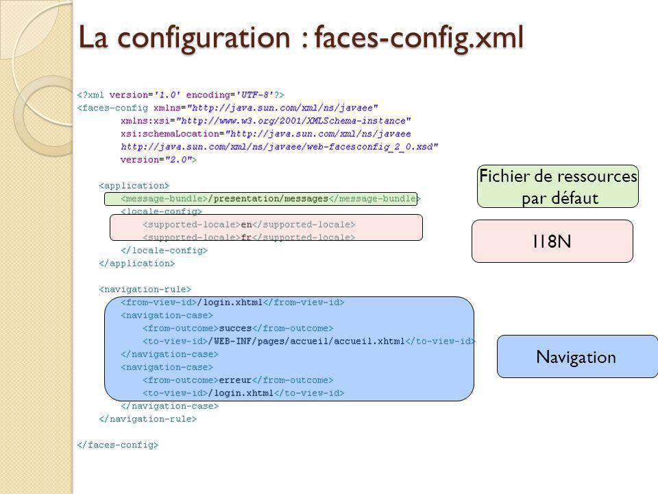 La configuration : faces-config.xml