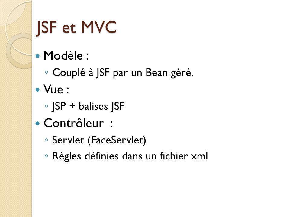JSF et MVC Modèle : Vue : Contrôleur : Couplé à JSF par un Bean géré.