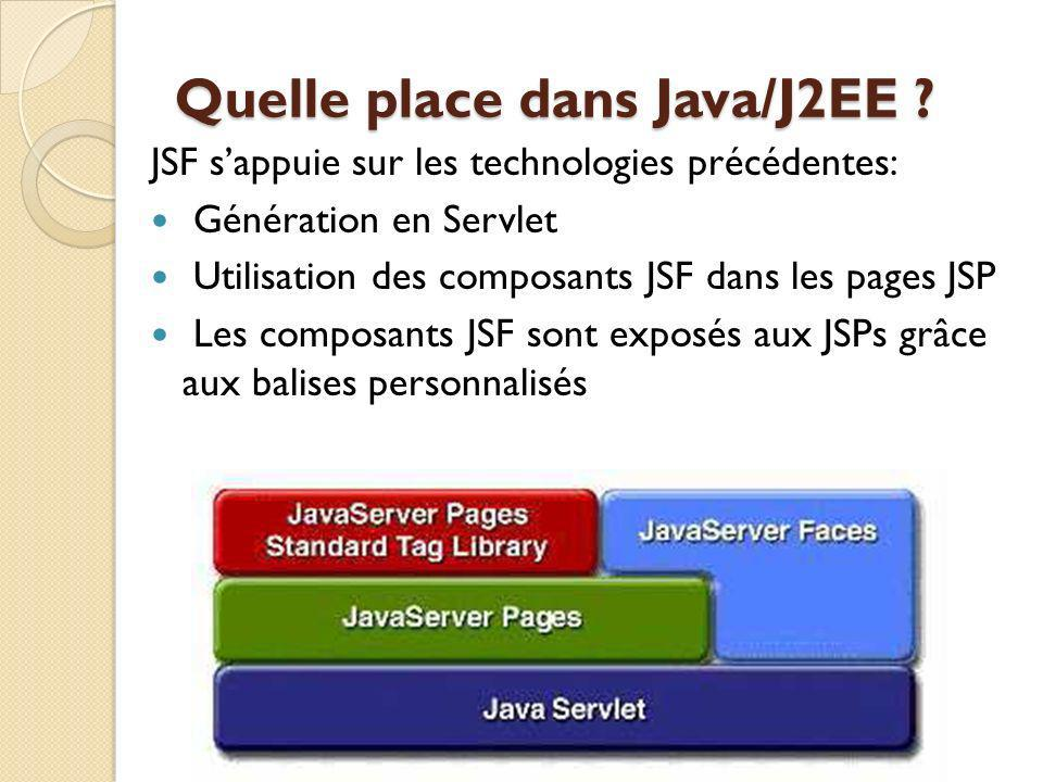 Quelle place dans Java/J2EE