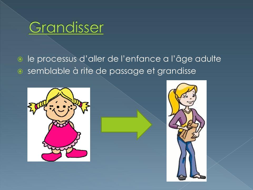 Grandisser le processus d'aller de l'enfance a l'âge adulte