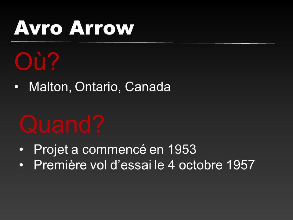 Où Quand Avro Arrow Malton, Ontario, Canada