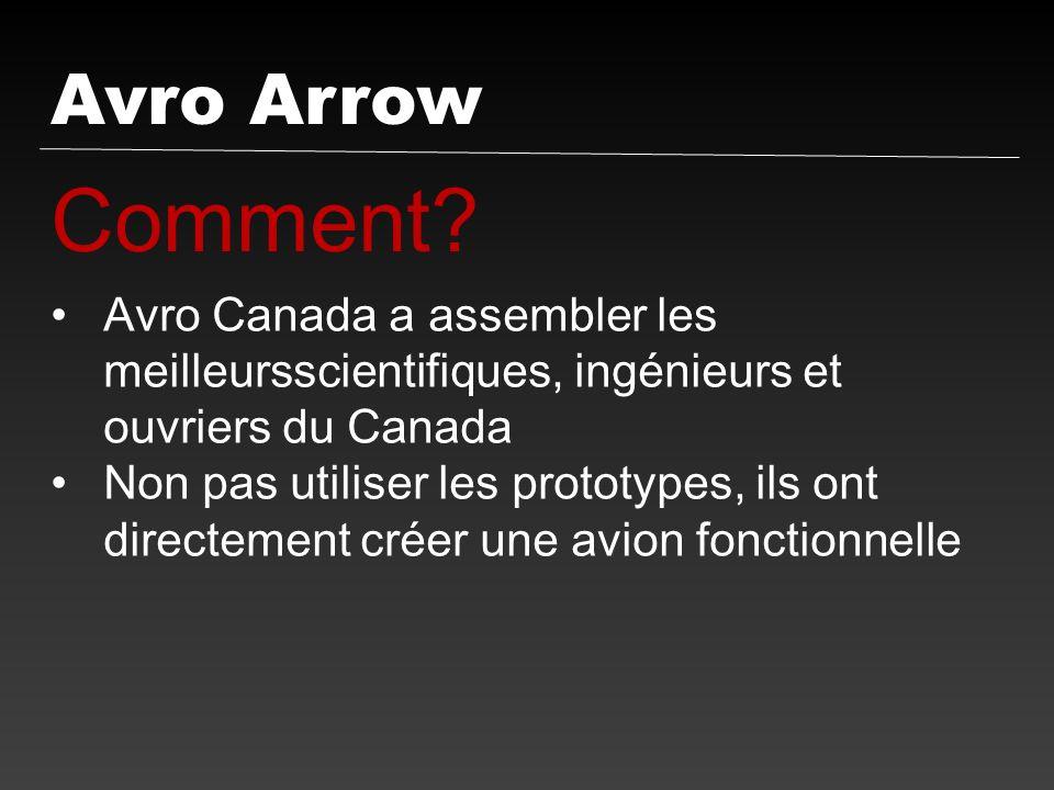 Avro Arrow Comment Avro Canada a assembler les meilleursscientifiques, ingénieurs et ouvriers du Canada.