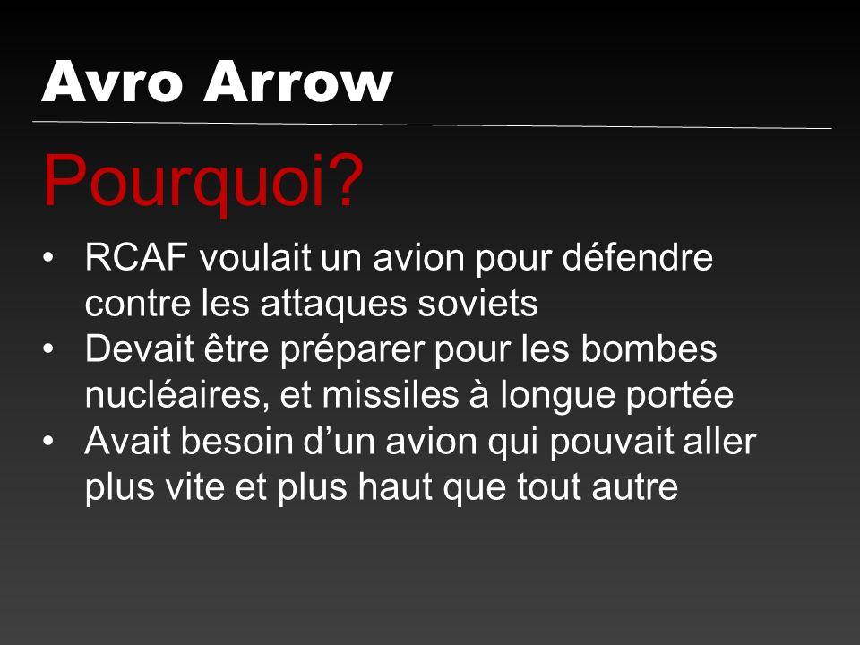 Avro Arrow Pourquoi RCAF voulait un avion pour défendre contre les attaques soviets.