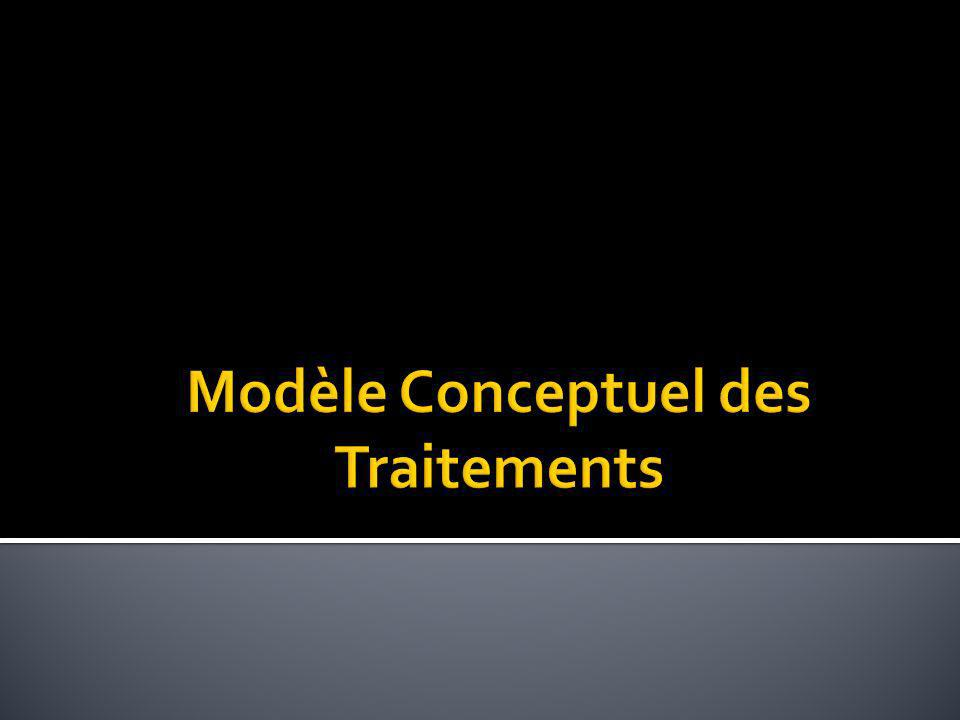 Modèle Conceptuel des Traitements
